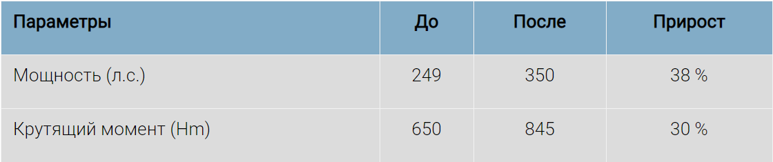 TLC200 (249 лс)