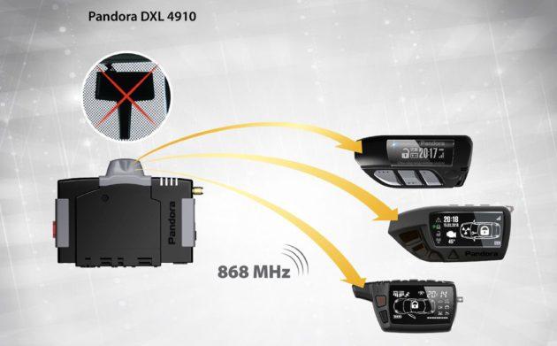 Блок сигнализаци и брелоки Pandora DXL 4910